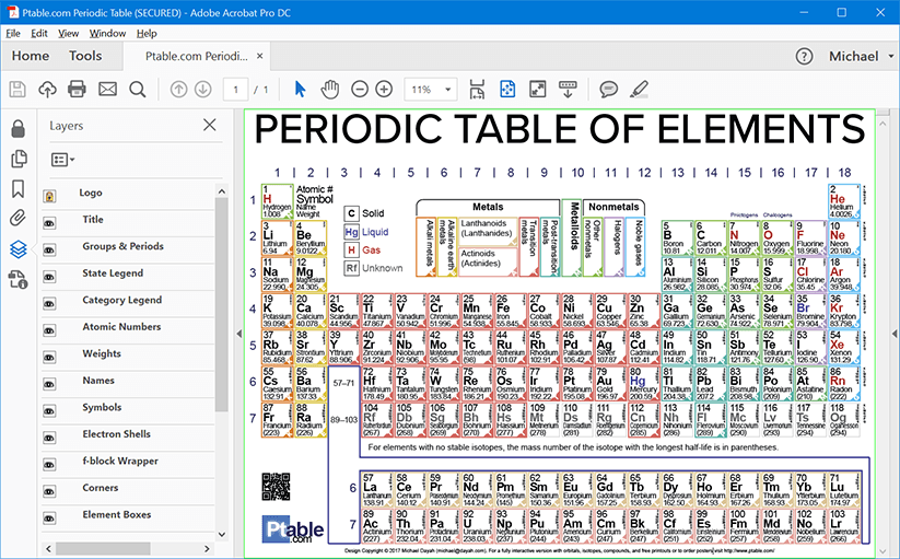 Printable Layered Periodic Table Pdf