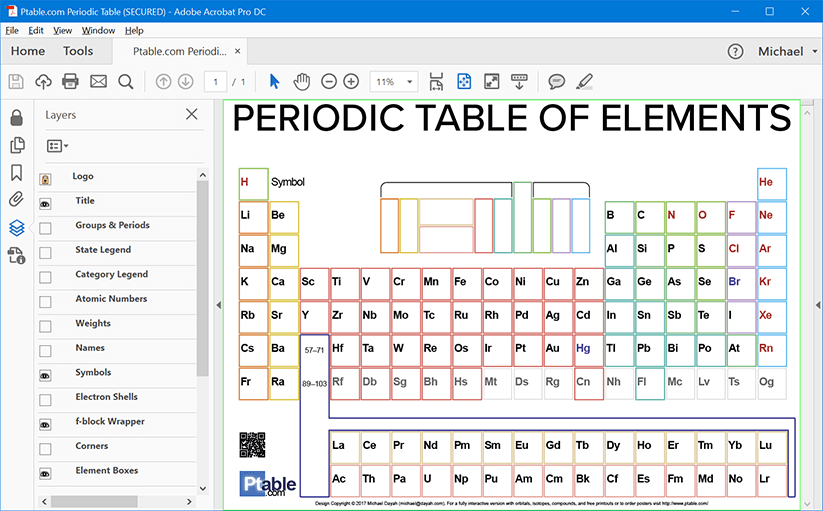 Printable layered periodic table pdf printable pdf showing symbols only urtaz