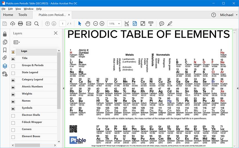Printable Layered Periodic Table PDF – Periodic Table Worksheet Pdf